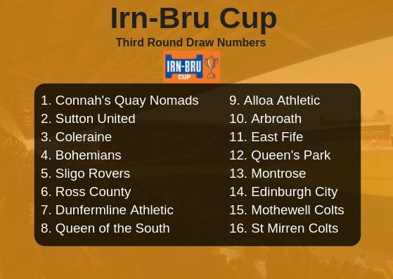 Irn-Bru Cup Third Round Draw Numbers