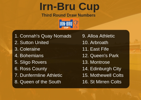 Irn-Bru Cup Third Round Draw Numbers